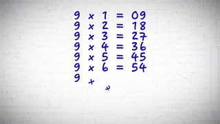 آموزش آسان ریاضی 3