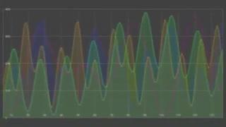 اسکریپت افترافکت Dynamic Line Chart