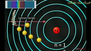 خطوط طیفی اتم هیدروژن